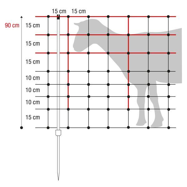 horizont high energy Vertikal-Schafnetz, 90cm, 50m (Doppelspitze)