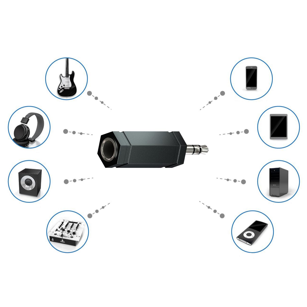 deleyCON 2 St/ück Stereo Audio Klinke Adapter 3,5mm Stecker auf 6,3mm Buchse HiFi Klinken Wandler Adapter-Stecker Receiver Heimkino Kopfh/örer